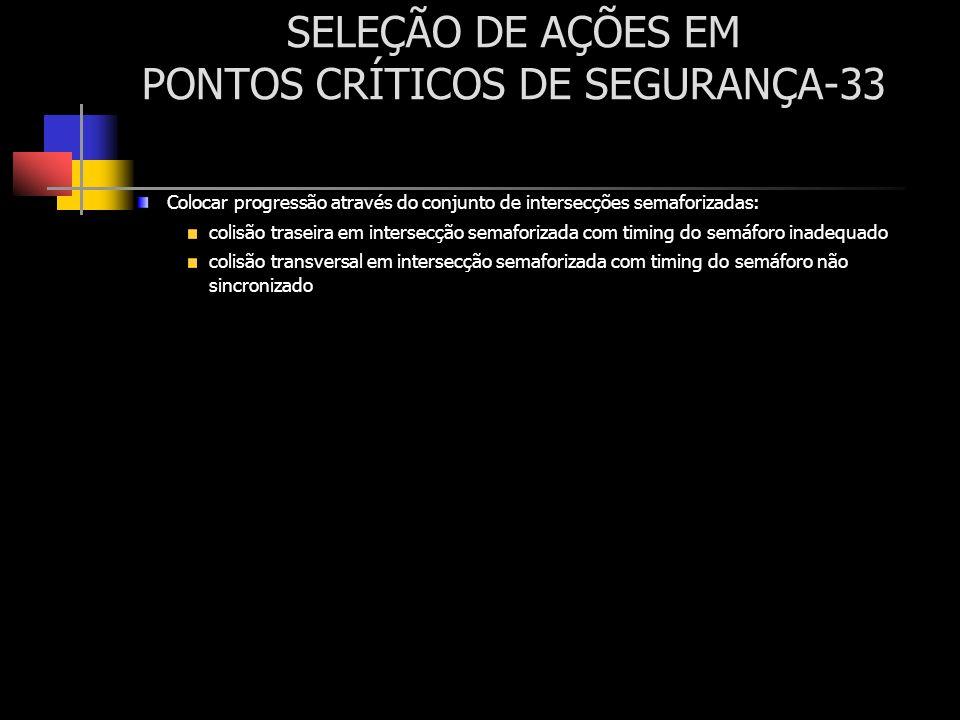SELEÇÃO DE AÇÕES EM PONTOS CRÍTICOS DE SEGURANÇA-33