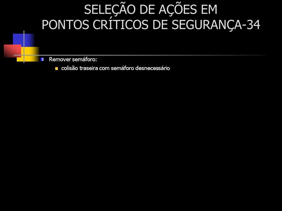 SELEÇÃO DE AÇÕES EM PONTOS CRÍTICOS DE SEGURANÇA-34