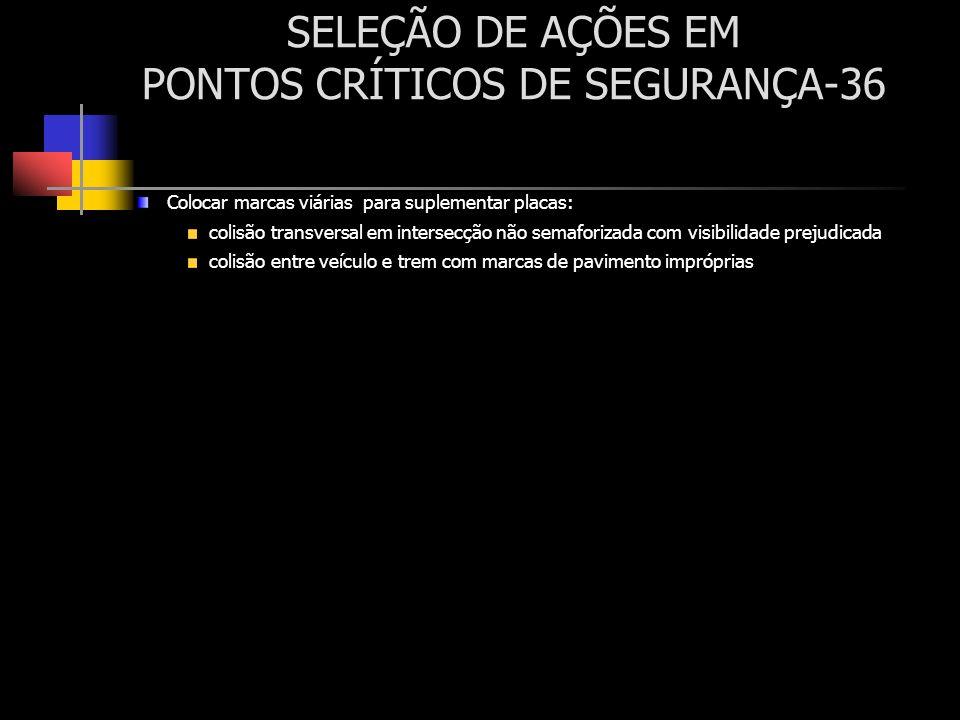 SELEÇÃO DE AÇÕES EM PONTOS CRÍTICOS DE SEGURANÇA-36