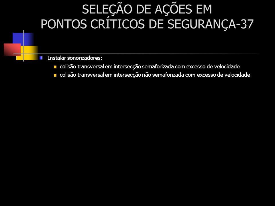 SELEÇÃO DE AÇÕES EM PONTOS CRÍTICOS DE SEGURANÇA-37