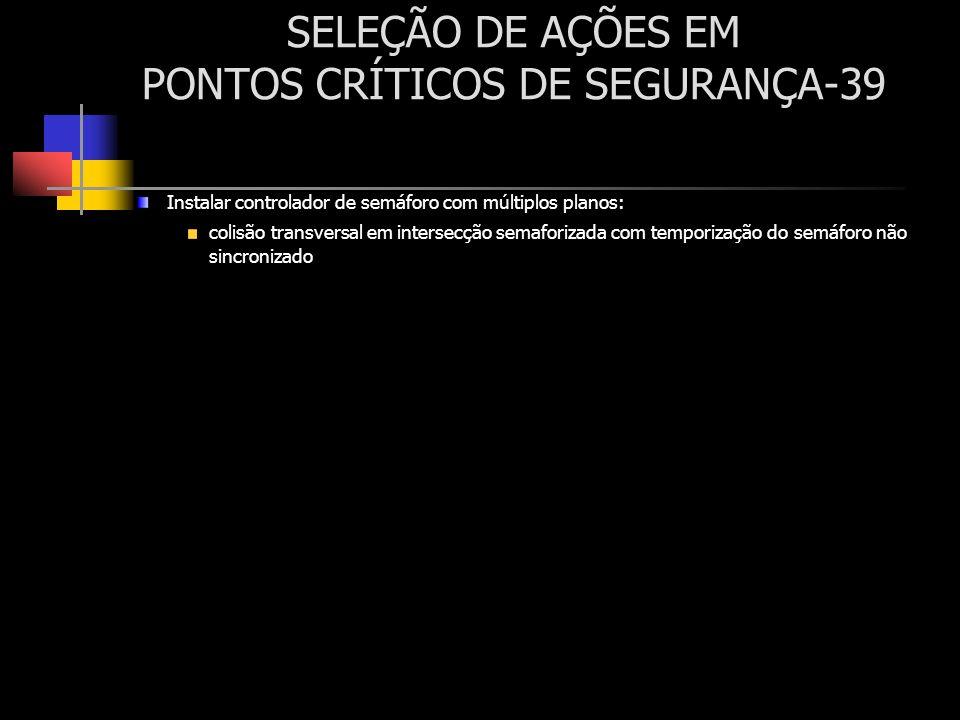 SELEÇÃO DE AÇÕES EM PONTOS CRÍTICOS DE SEGURANÇA-39