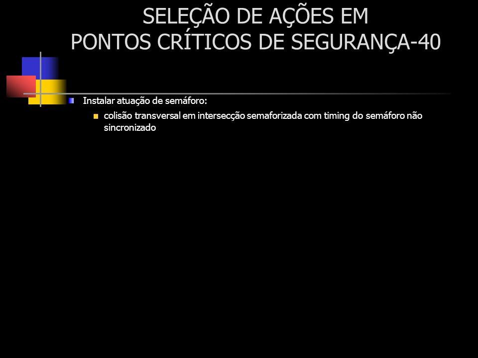 SELEÇÃO DE AÇÕES EM PONTOS CRÍTICOS DE SEGURANÇA-40