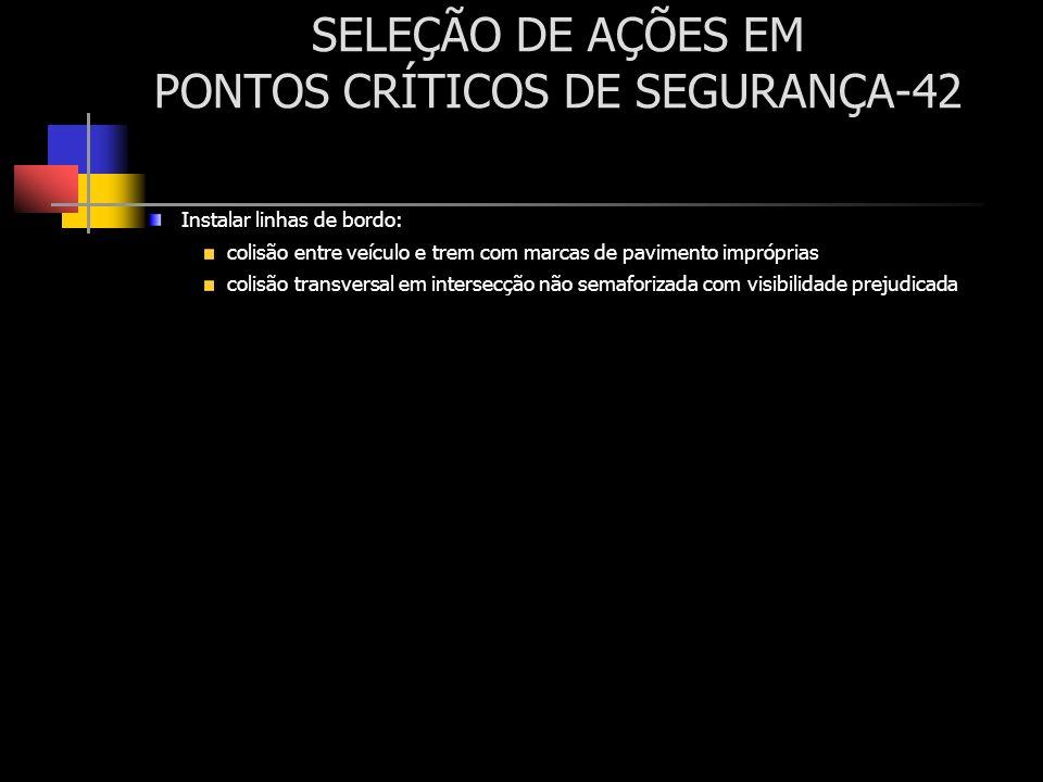 SELEÇÃO DE AÇÕES EM PONTOS CRÍTICOS DE SEGURANÇA-42