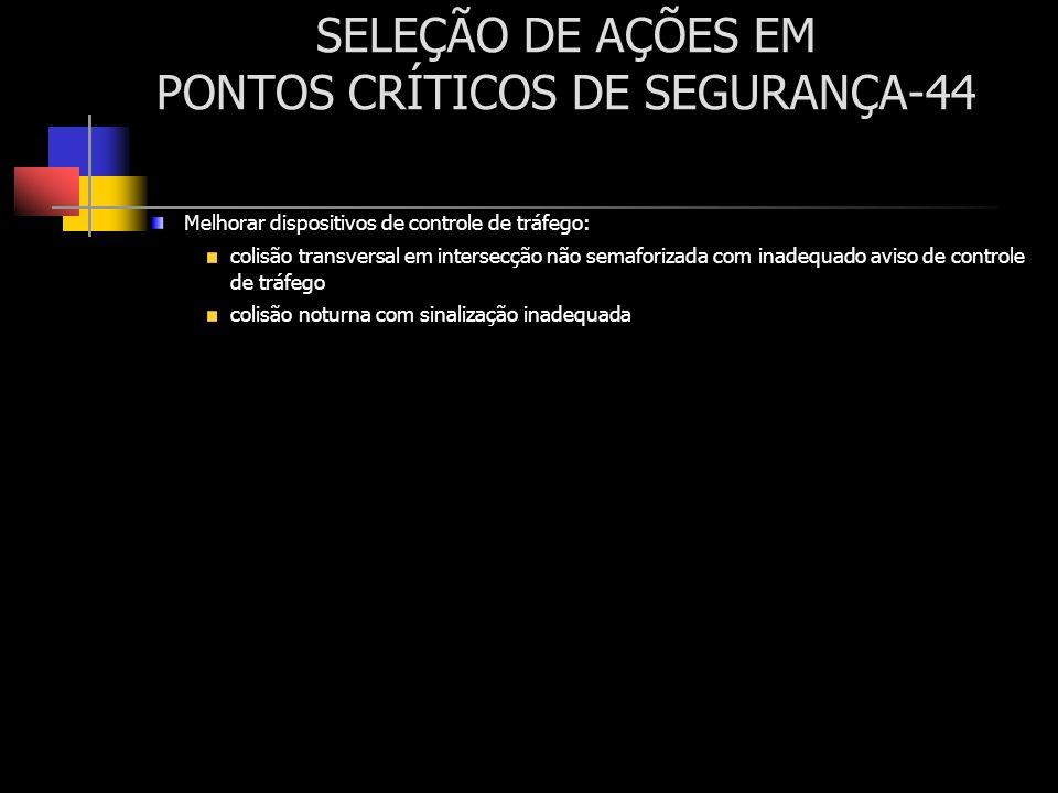 SELEÇÃO DE AÇÕES EM PONTOS CRÍTICOS DE SEGURANÇA-44