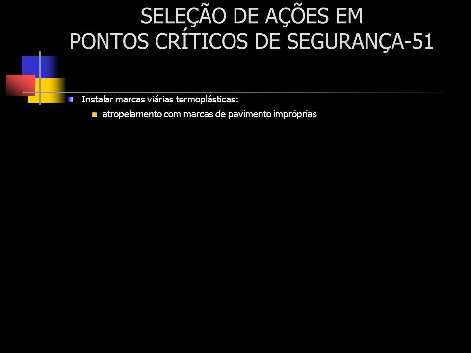 SELEÇÃO DE AÇÕES EM PONTOS CRÍTICOS DE SEGURANÇA-51