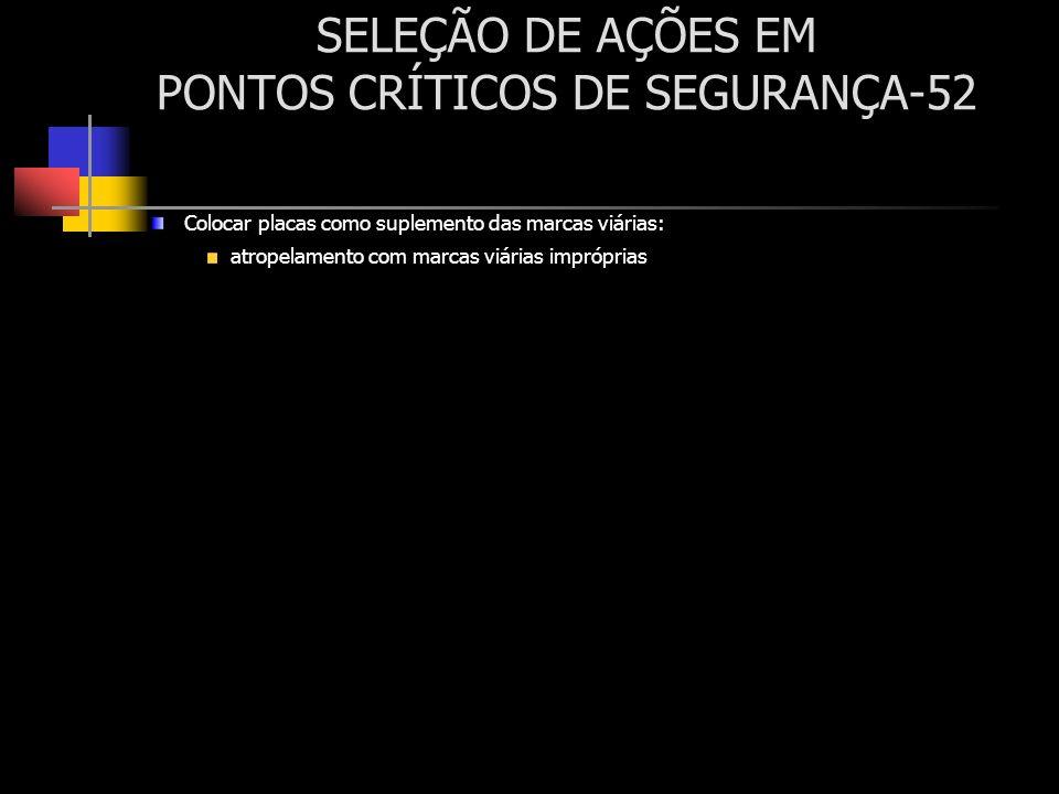 SELEÇÃO DE AÇÕES EM PONTOS CRÍTICOS DE SEGURANÇA-52
