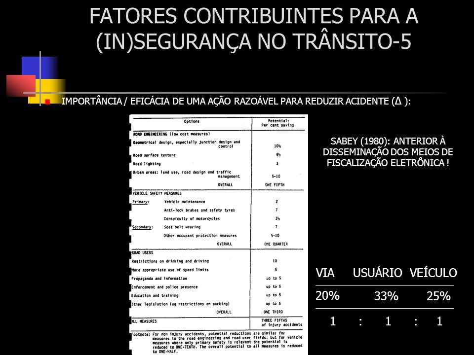 FATORES CONTRIBUINTES PARA A (IN)SEGURANÇA NO TRÂNSITO-5
