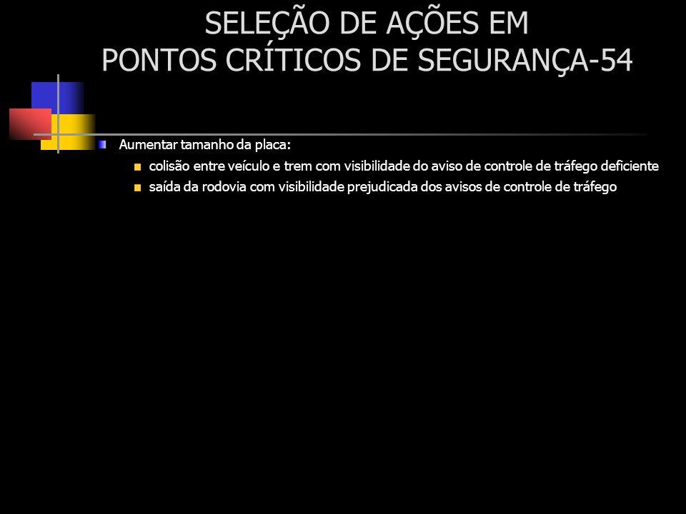 SELEÇÃO DE AÇÕES EM PONTOS CRÍTICOS DE SEGURANÇA-54