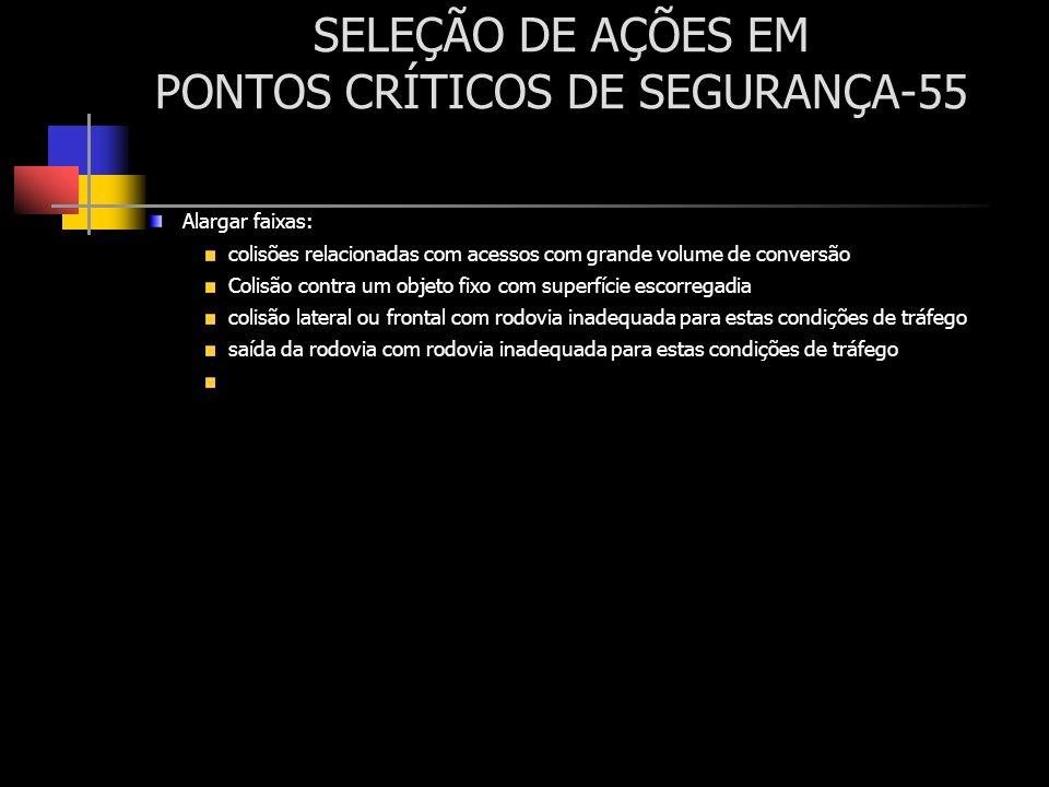 SELEÇÃO DE AÇÕES EM PONTOS CRÍTICOS DE SEGURANÇA-55