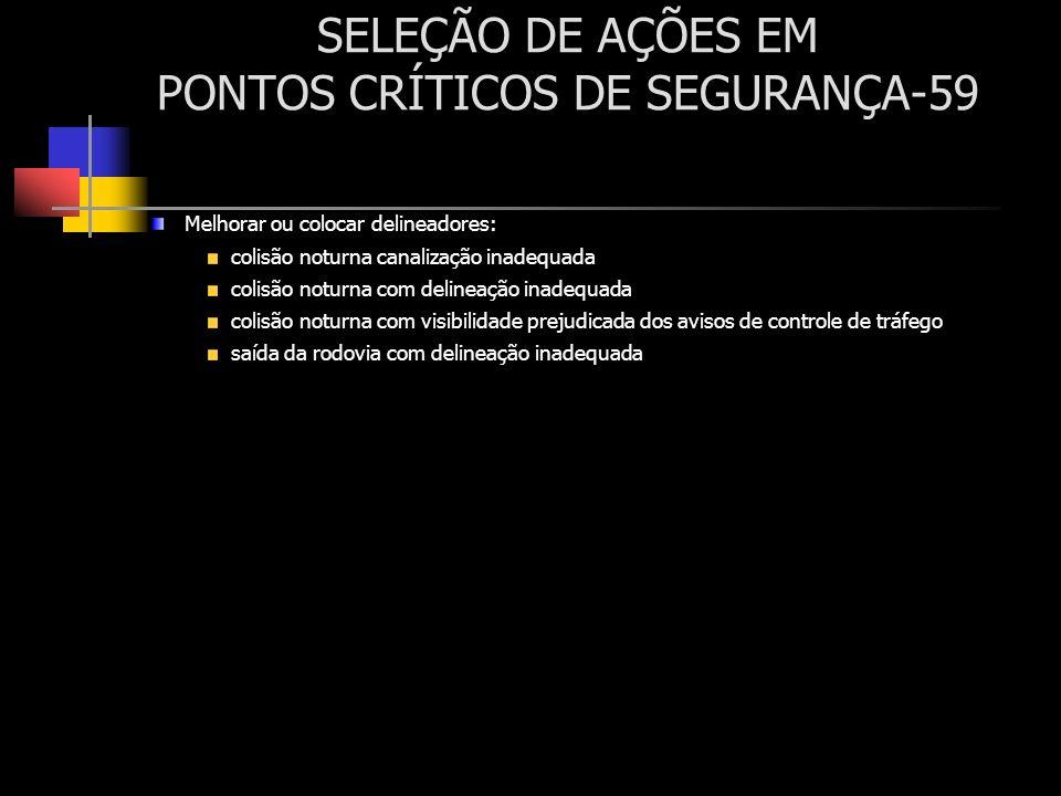 SELEÇÃO DE AÇÕES EM PONTOS CRÍTICOS DE SEGURANÇA-59