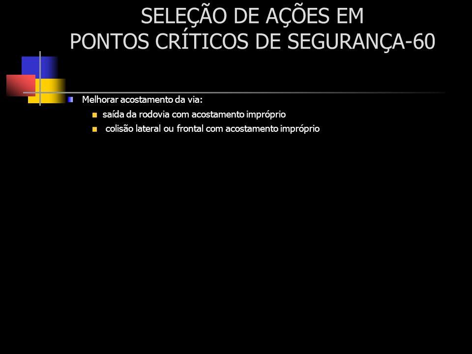 SELEÇÃO DE AÇÕES EM PONTOS CRÍTICOS DE SEGURANÇA-60