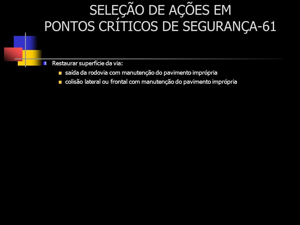 SELEÇÃO DE AÇÕES EM PONTOS CRÍTICOS DE SEGURANÇA-61