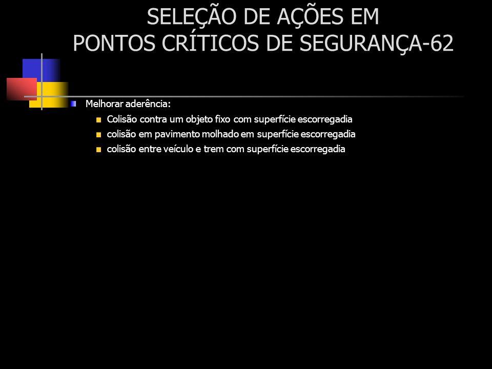 SELEÇÃO DE AÇÕES EM PONTOS CRÍTICOS DE SEGURANÇA-62