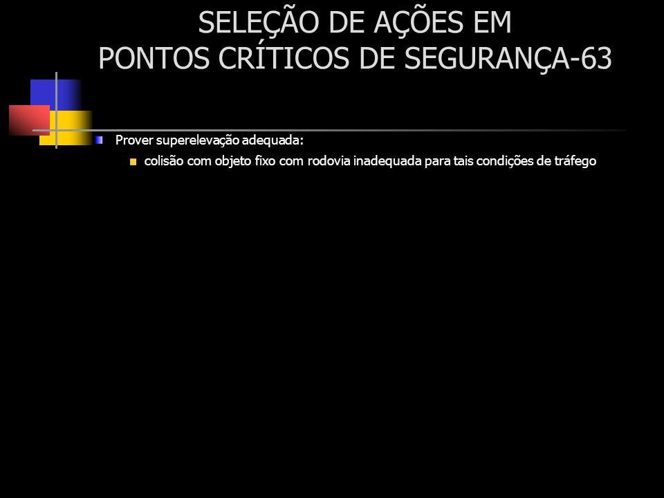 SELEÇÃO DE AÇÕES EM PONTOS CRÍTICOS DE SEGURANÇA-63