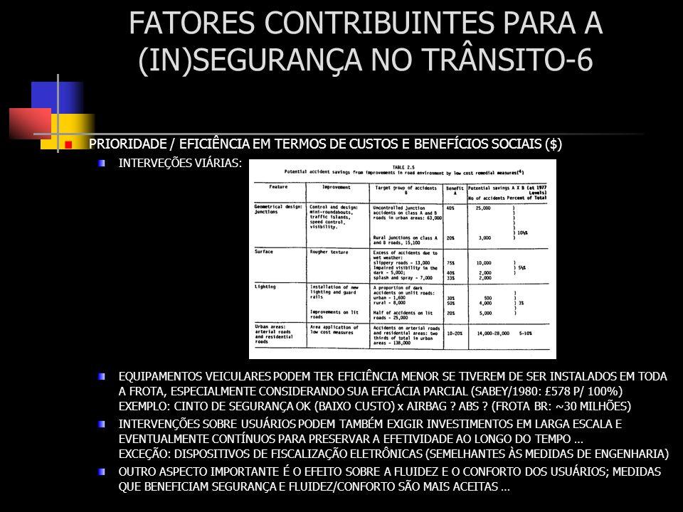 FATORES CONTRIBUINTES PARA A (IN)SEGURANÇA NO TRÂNSITO-6