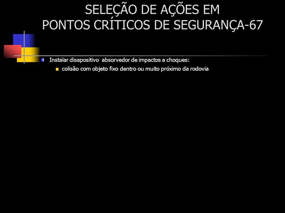 SELEÇÃO DE AÇÕES EM PONTOS CRÍTICOS DE SEGURANÇA-67