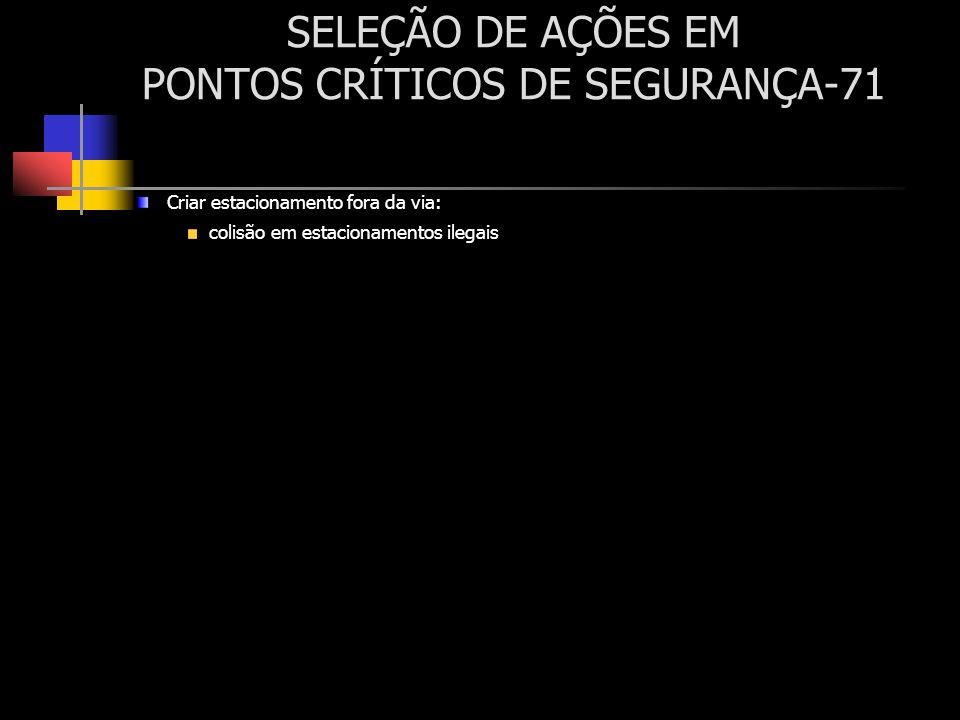 SELEÇÃO DE AÇÕES EM PONTOS CRÍTICOS DE SEGURANÇA-71