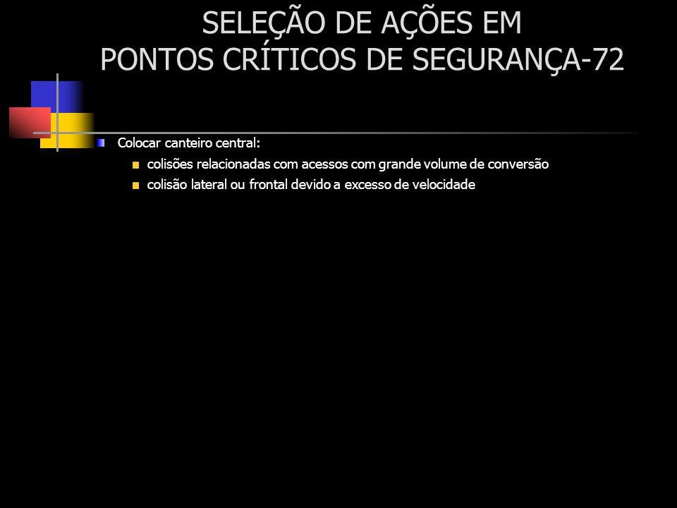 SELEÇÃO DE AÇÕES EM PONTOS CRÍTICOS DE SEGURANÇA-72