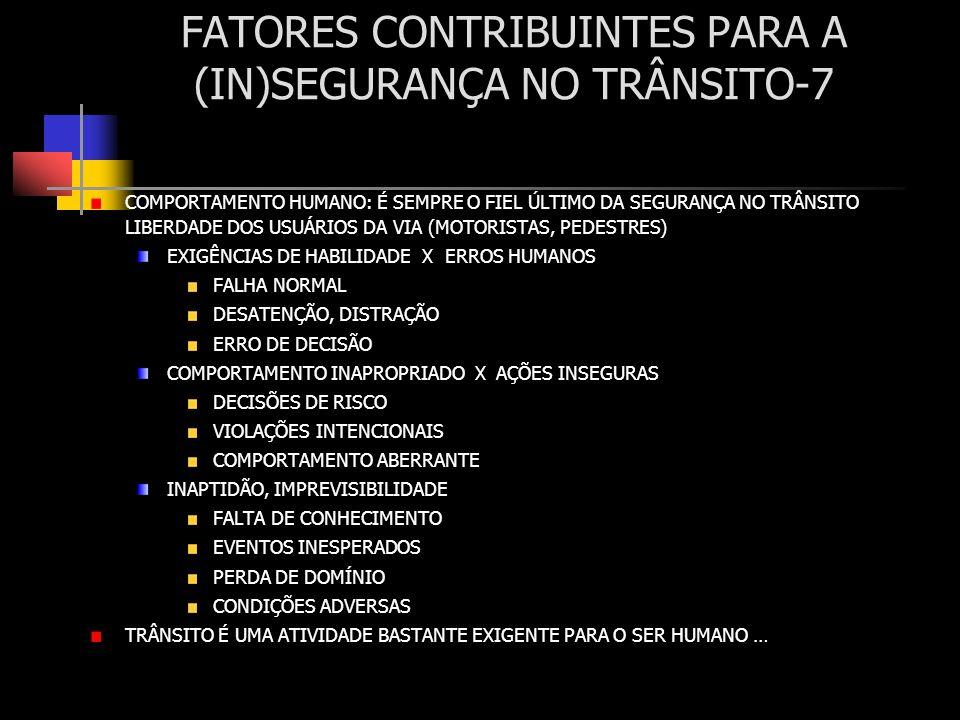 FATORES CONTRIBUINTES PARA A (IN)SEGURANÇA NO TRÂNSITO-7