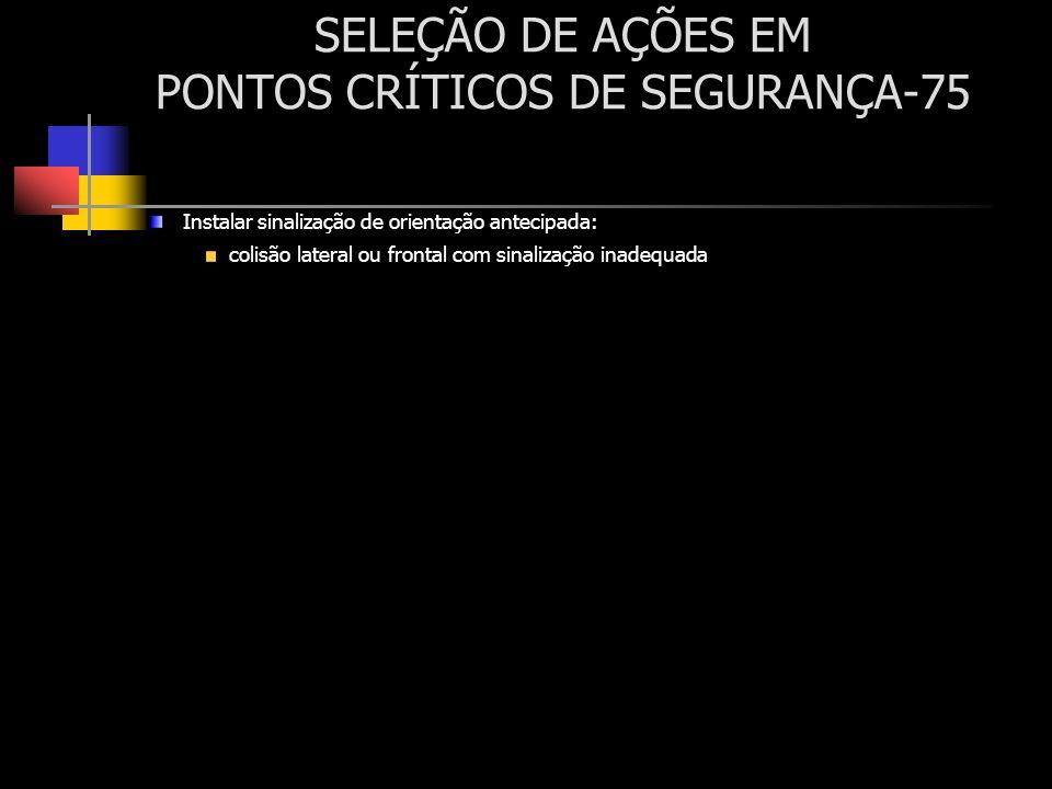 SELEÇÃO DE AÇÕES EM PONTOS CRÍTICOS DE SEGURANÇA-75