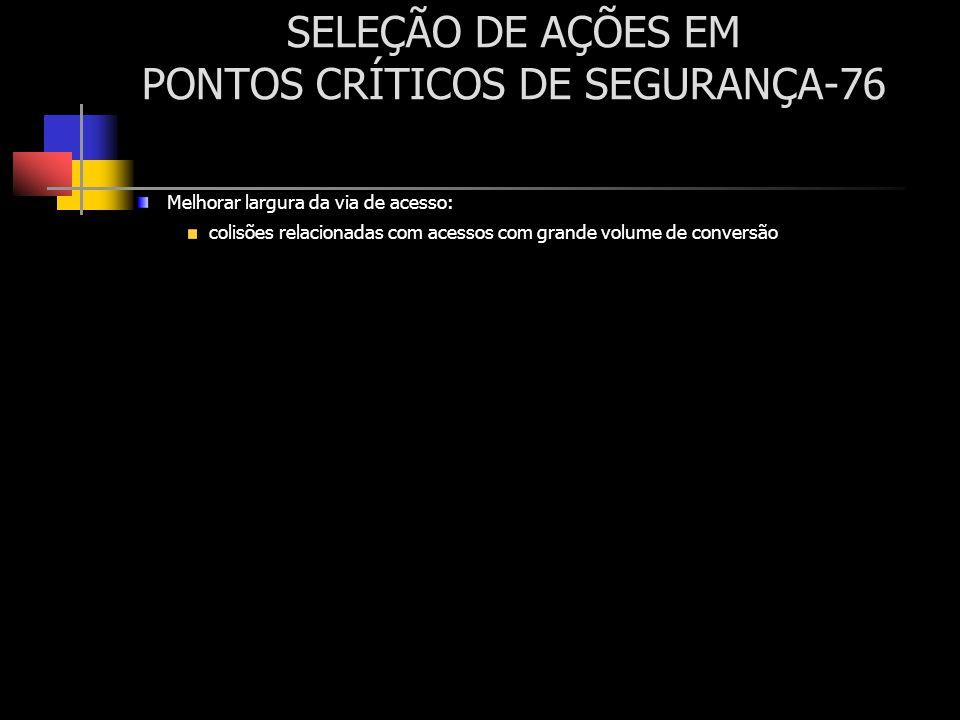 SELEÇÃO DE AÇÕES EM PONTOS CRÍTICOS DE SEGURANÇA-76