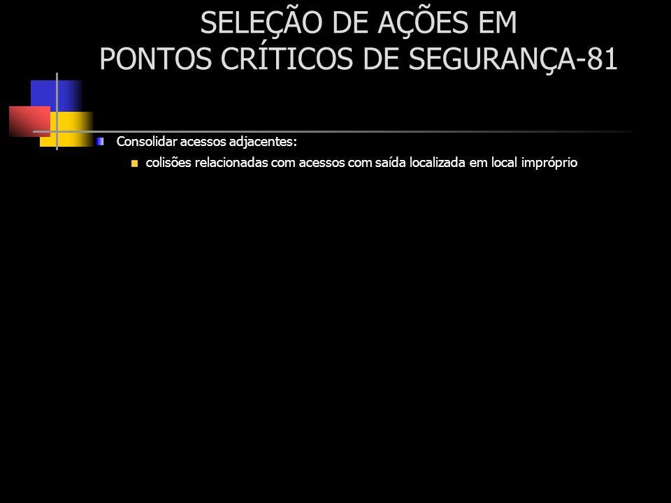 SELEÇÃO DE AÇÕES EM PONTOS CRÍTICOS DE SEGURANÇA-81