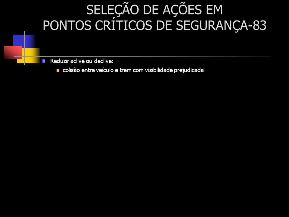 SELEÇÃO DE AÇÕES EM PONTOS CRÍTICOS DE SEGURANÇA-83