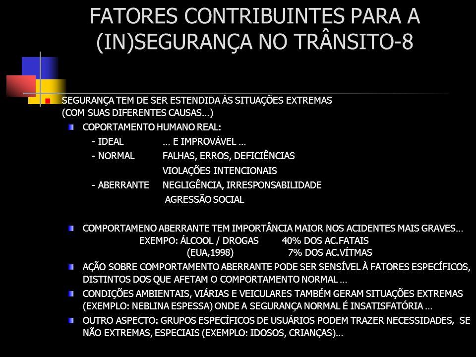 FATORES CONTRIBUINTES PARA A (IN)SEGURANÇA NO TRÂNSITO-8