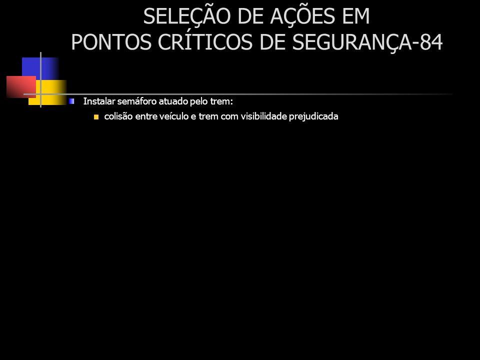 SELEÇÃO DE AÇÕES EM PONTOS CRÍTICOS DE SEGURANÇA-84