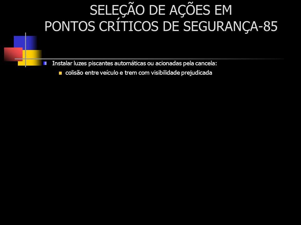 SELEÇÃO DE AÇÕES EM PONTOS CRÍTICOS DE SEGURANÇA-85