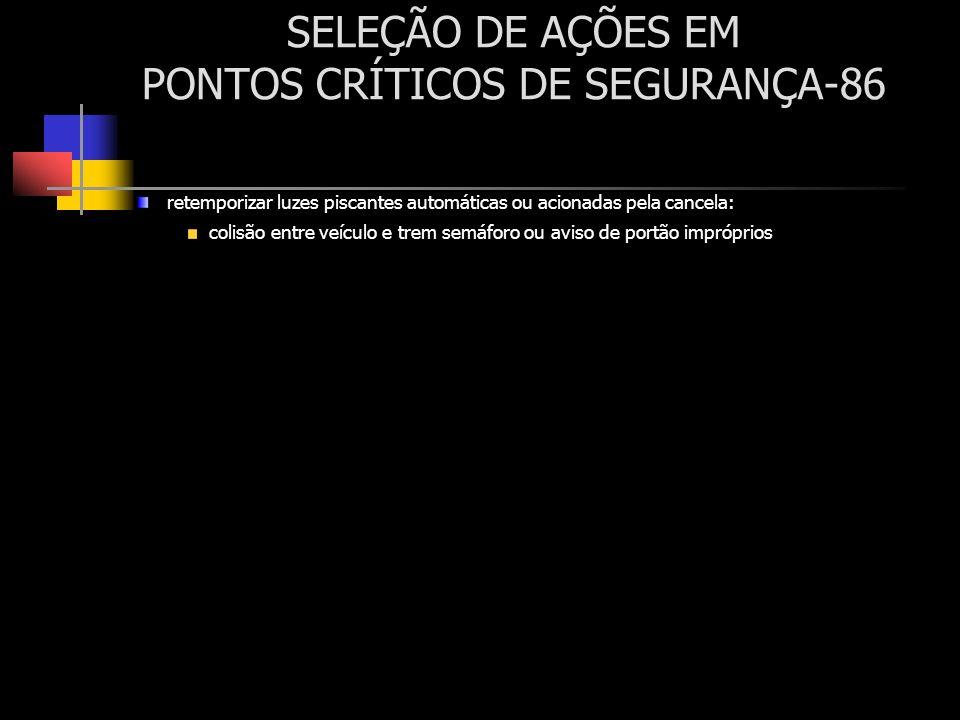 SELEÇÃO DE AÇÕES EM PONTOS CRÍTICOS DE SEGURANÇA-86