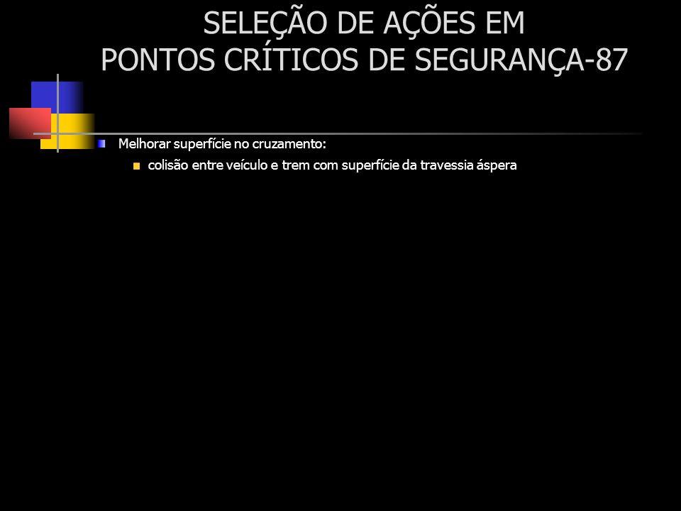 SELEÇÃO DE AÇÕES EM PONTOS CRÍTICOS DE SEGURANÇA-87