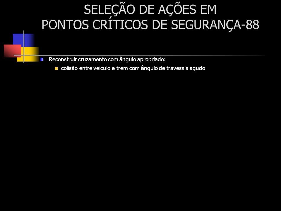SELEÇÃO DE AÇÕES EM PONTOS CRÍTICOS DE SEGURANÇA-88