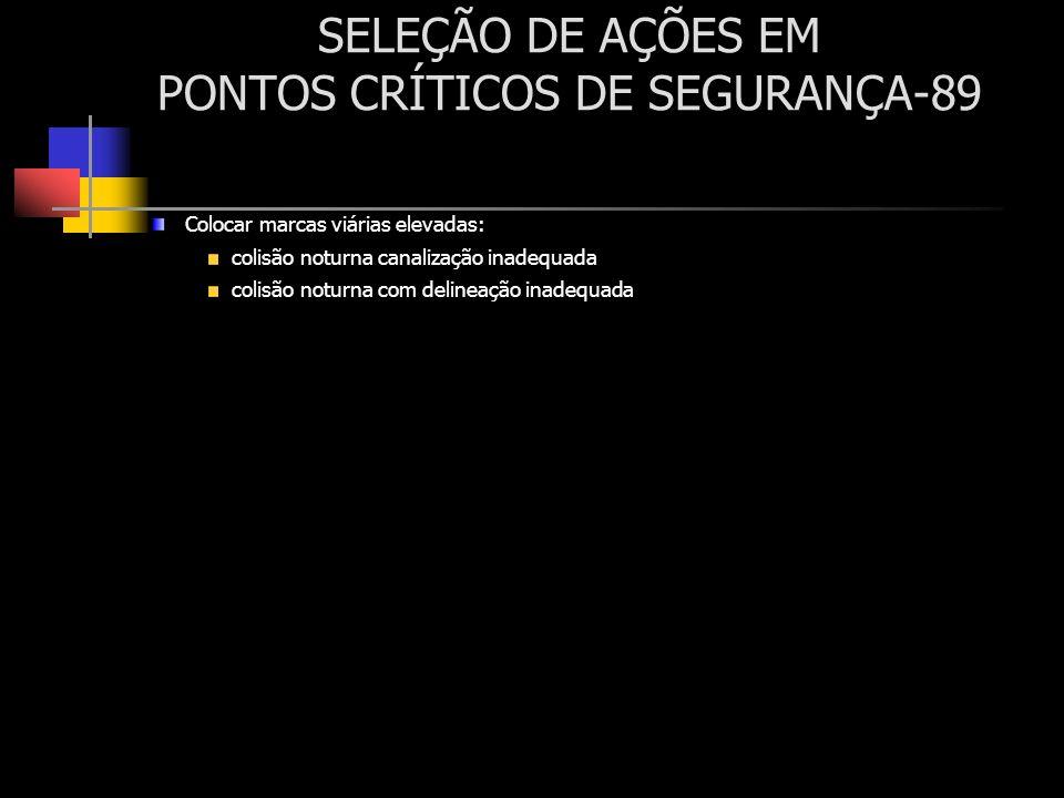 SELEÇÃO DE AÇÕES EM PONTOS CRÍTICOS DE SEGURANÇA-89