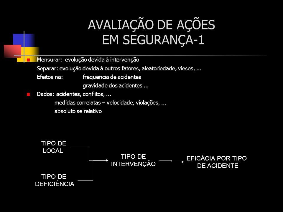 AVALIAÇÃO DE AÇÕES EM SEGURANÇA-1