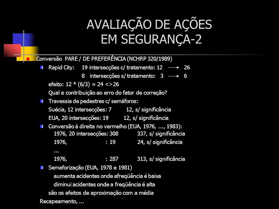 AVALIAÇÃO DE AÇÕES EM SEGURANÇA-2