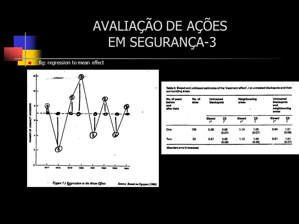 AVALIAÇÃO DE AÇÕES EM SEGURANÇA-3