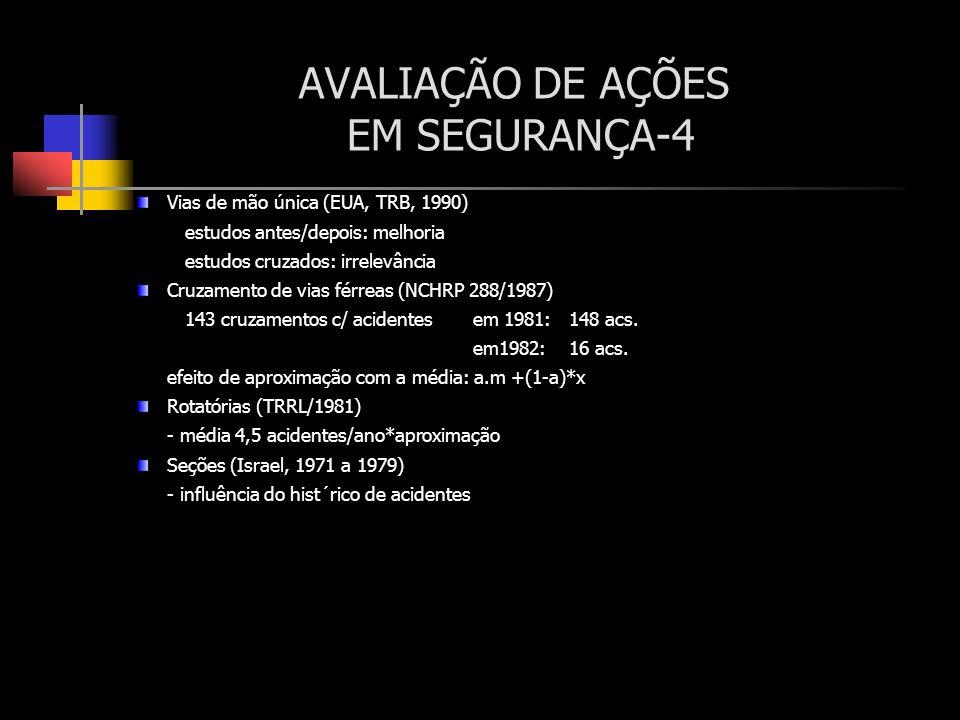 AVALIAÇÃO DE AÇÕES EM SEGURANÇA-4