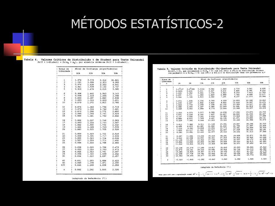 MÉTODOS ESTATÍSTICOS-2