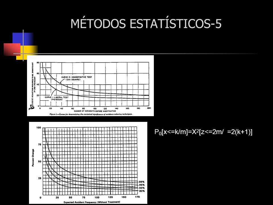MÉTODOS ESTATÍSTICOS-5