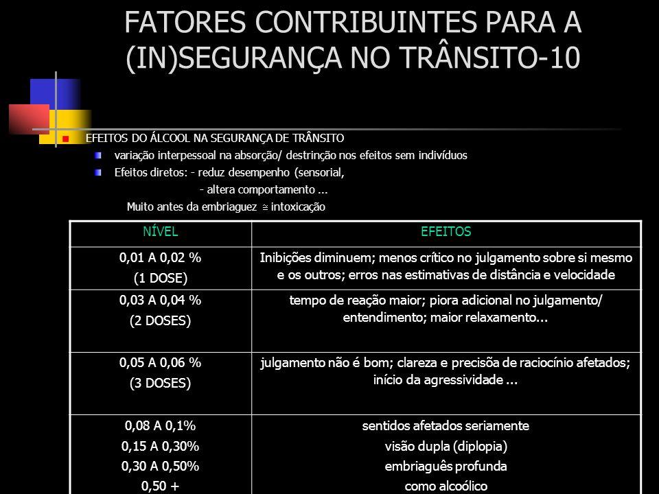 FATORES CONTRIBUINTES PARA A (IN)SEGURANÇA NO TRÂNSITO-10