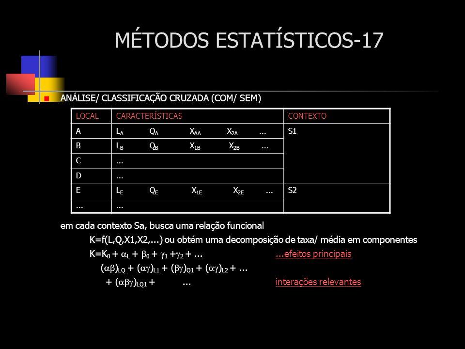 MÉTODOS ESTATÍSTICOS-17