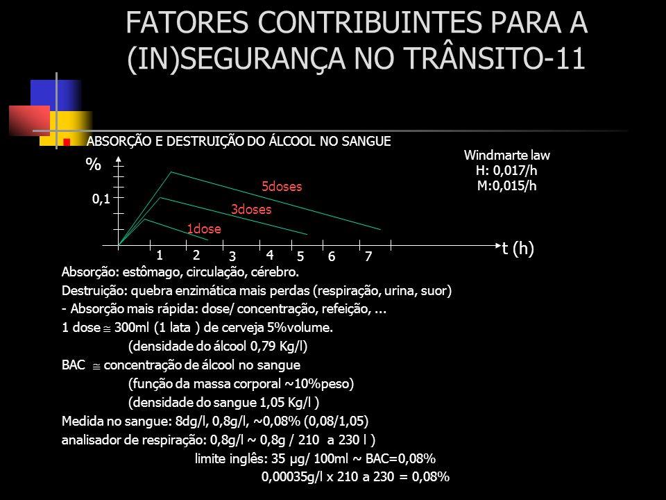 FATORES CONTRIBUINTES PARA A (IN)SEGURANÇA NO TRÂNSITO-11