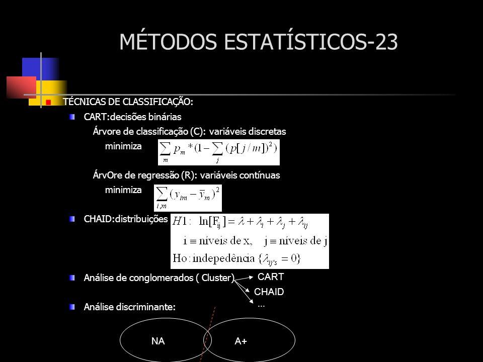 MÉTODOS ESTATÍSTICOS-23