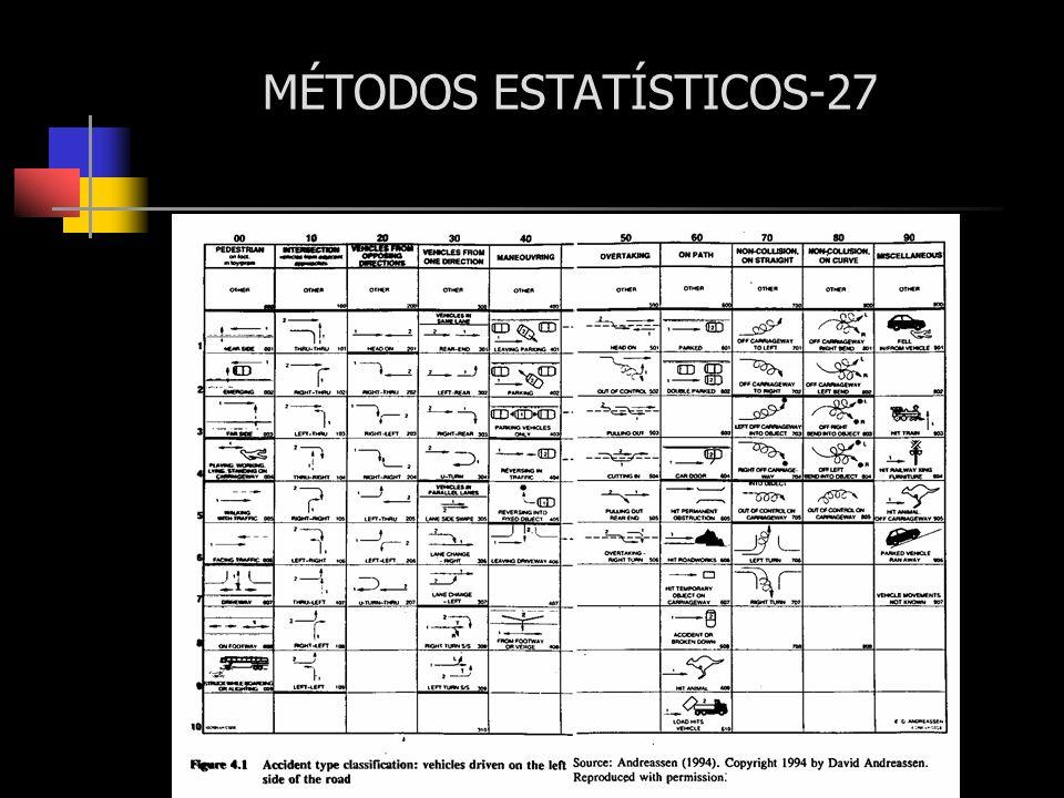MÉTODOS ESTATÍSTICOS-27