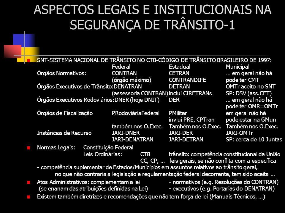 ASPECTOS LEGAIS E INSTITUCIONAIS NA SEGURANÇA DE TRÂNSITO-1