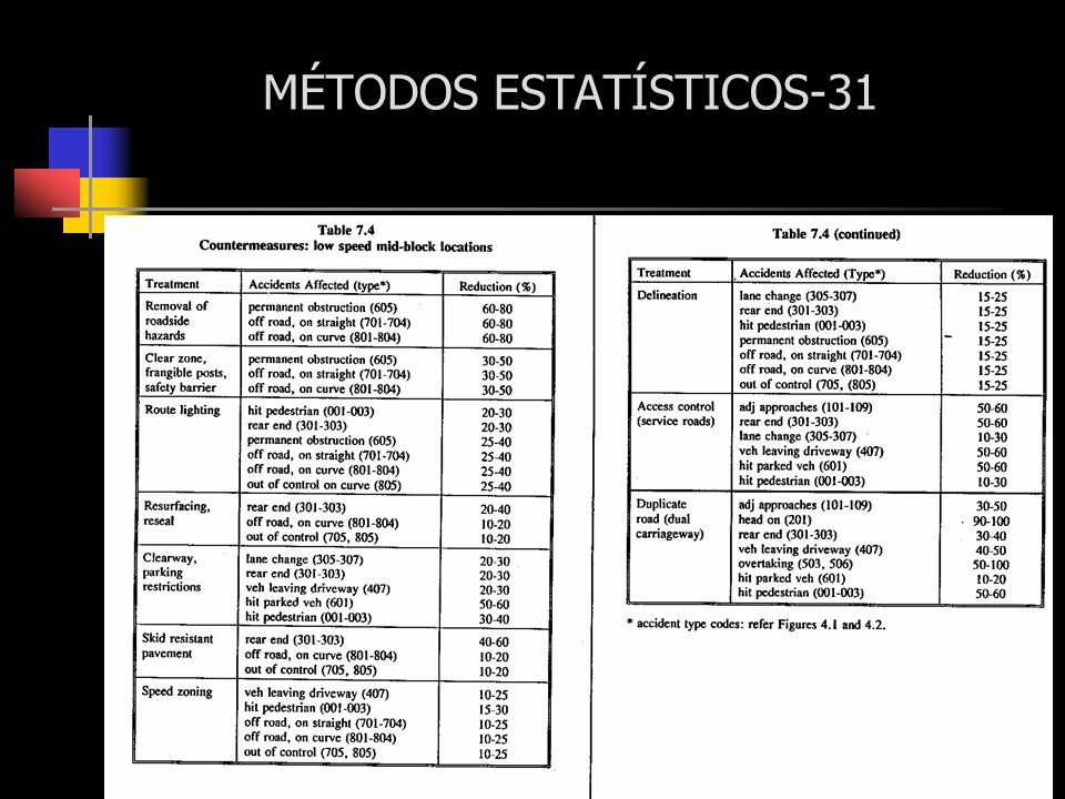 MÉTODOS ESTATÍSTICOS-31