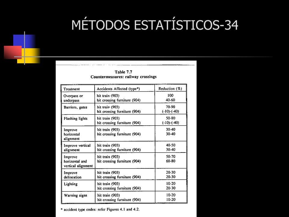 MÉTODOS ESTATÍSTICOS-34