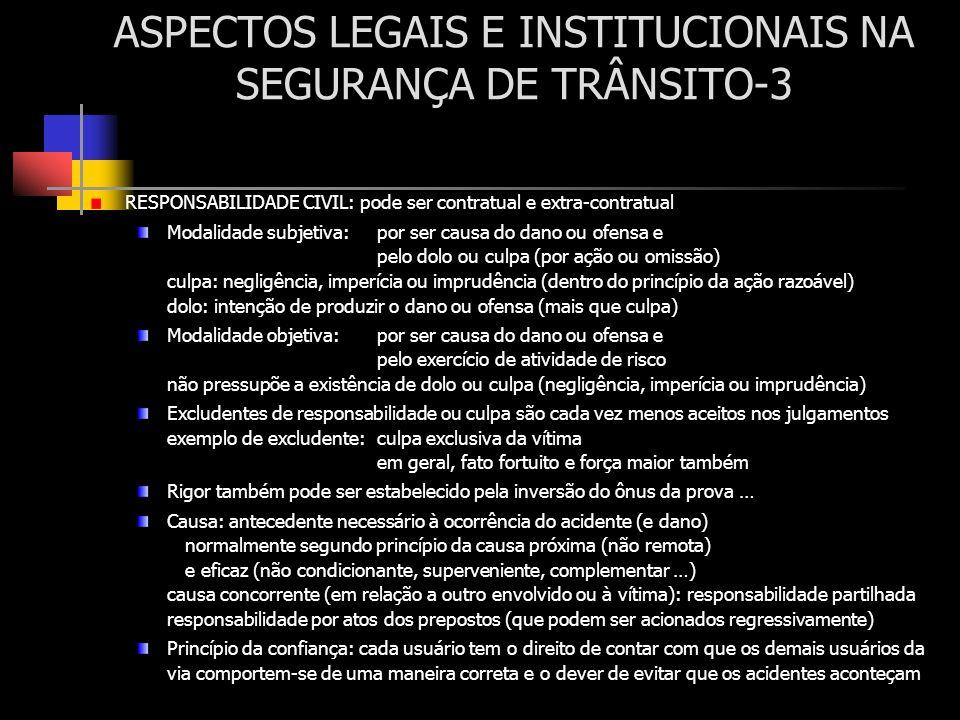 ASPECTOS LEGAIS E INSTITUCIONAIS NA SEGURANÇA DE TRÂNSITO-3