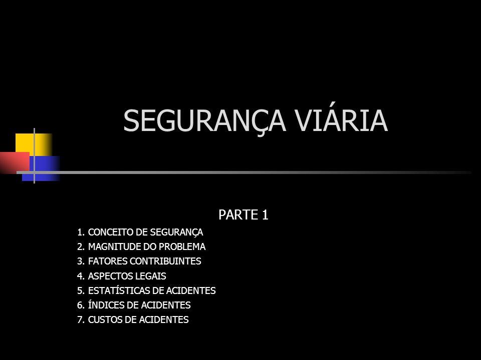 SEGURANÇA VIÁRIA PARTE 1 1. CONCEITO DE SEGURANÇA